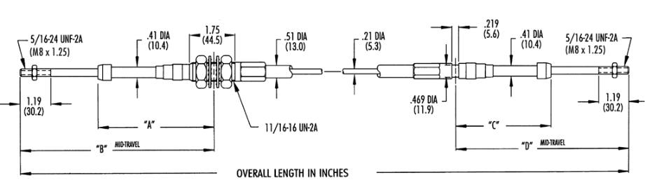 Push Pull Control Cable Design : Control cables series push pull